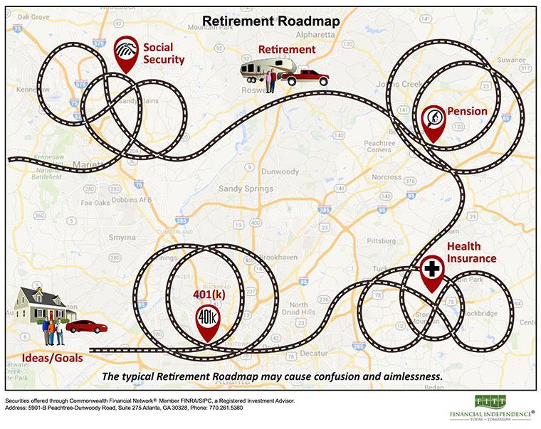 Typical Retirement Roadmap